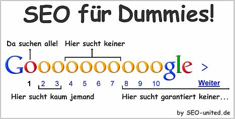Seo für Dummies